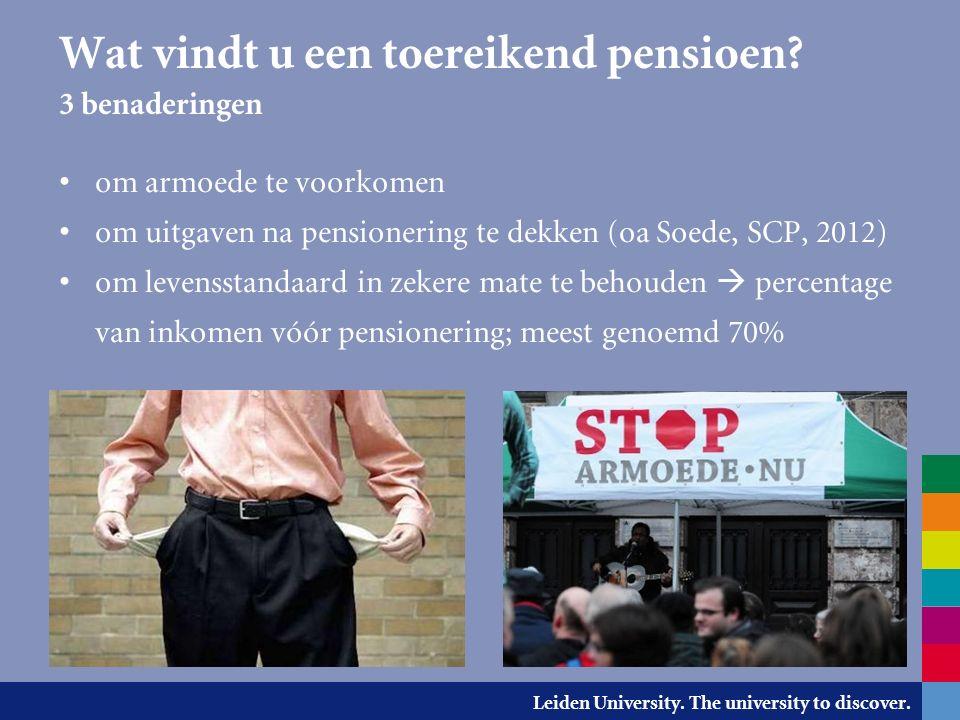 Leiden University. The university to discover. Wat vindt u een toereikend pensioen.