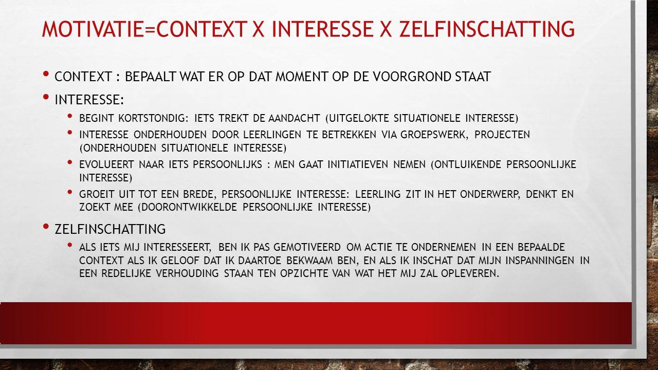 MOTIVATIE=CONTEXT X INTERESSE X ZELFINSCHATTING CONTEXT : BEPAALT WAT ER OP DAT MOMENT OP DE VOORGROND STAAT INTERESSE: BEGINT KORTSTONDIG: IETS TREKT