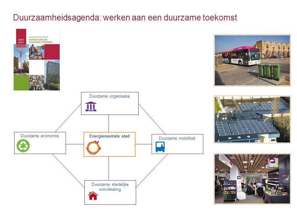 Waarom wil Nijmegen energieneutraal worden .
