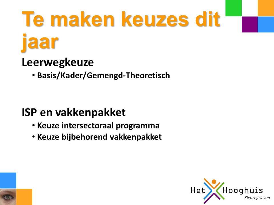 Beroepsgericht programma klas 3 (BREED) 4 uur per week Theorie Praktijk Huiswerk 6 modules van 6 weken
