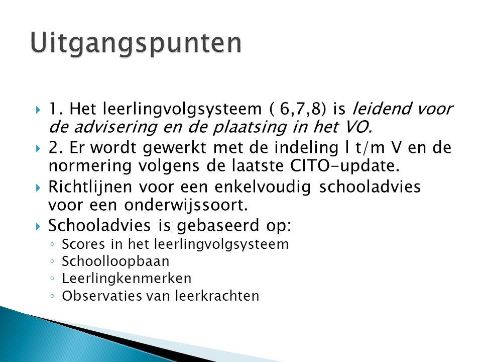  1.Het leerlingvolgsysteem ( 6,7,8) is leidend voor de advisering en de plaatsing in het VO.