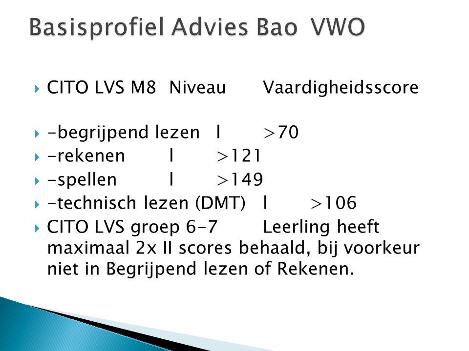  CITO LVS M8 Niveau Vaardigheidsscore  -begrijpend lezen l >70  -rekenen l >121  -spellen l >149  -technisch lezen (DMT) l >106  CITO LVS groep 6-7 Leerling heeft maximaal 2x II scores behaald, bij voorkeur niet in Begrijpend lezen of Rekenen.