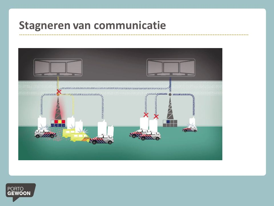 Stagneren van communicatie