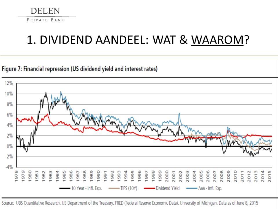 1. DIVIDEND AANDEEL: WAT & WAAROM?  US: Dividendrendement tov Rente