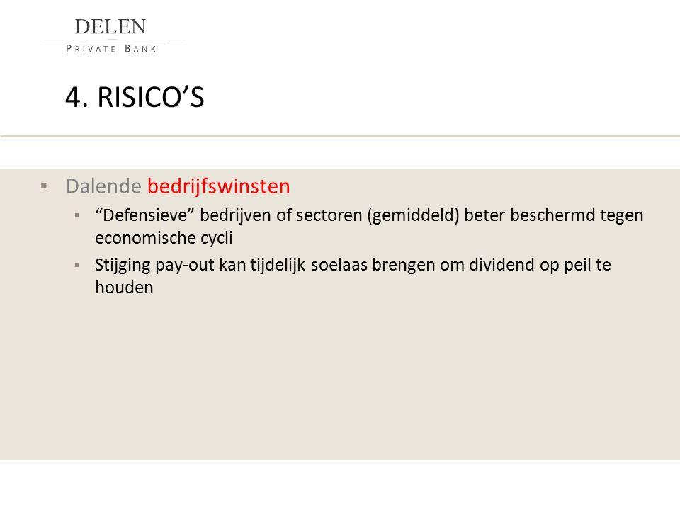 """4. RISICO'S  Dalende bedrijfswinsten  """"Defensieve"""" bedrijven of sectoren (gemiddeld) beter beschermd tegen economische cycli  Stijging pay-out kan"""