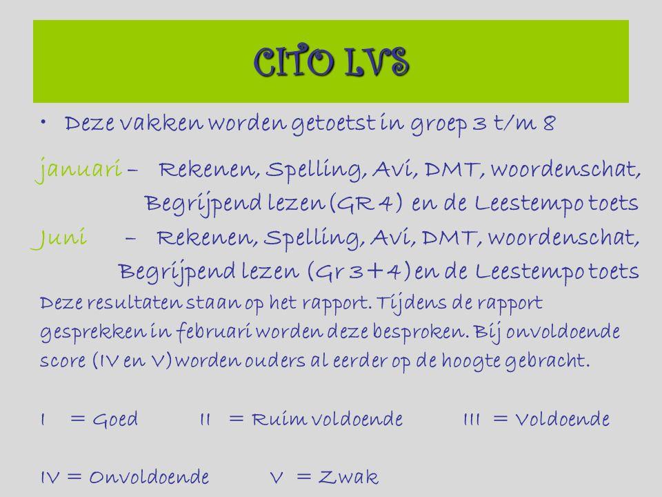 Deze vakken worden getoetst in groep 3 t/m 8 januari – Rekenen, Spelling, Avi, DMT, woordenschat, Begrijpend lezen(GR 4) en de Leestempo toets Juni – Rekenen, Spelling, Avi, DMT, woordenschat, Begrijpend lezen (Gr 3+4)en de Leestempo toets Deze resultaten staan op het rapport.