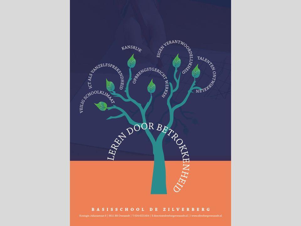 Overige vakken Leefstijl / levensbeschouwing / 7ZZ regels Natuur (MEC en huisje, boompje, beestje) Geschiedenis (boek Lang geleden ) Gym (op donderdag samen met groep 4; 30 min.