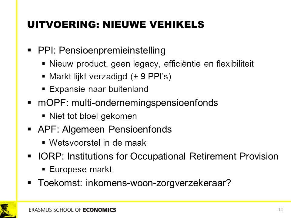 UITVOERING: NIEUWE VEHIKELS  PPI: Pensioenpremieinstelling  Nieuw product, geen legacy, efficiëntie en flexibiliteit  Markt lijkt verzadigd (± 9 PPI's)  Expansie naar buitenland  mOPF: multi-ondernemingspensioenfonds  Niet tot bloei gekomen  APF: Algemeen Pensioenfonds  Wetsvoorstel in de maak  IORP: Institutions for Occupational Retirement Provision  Europese markt  Toekomst: inkomens-woon-zorgverzekeraar.