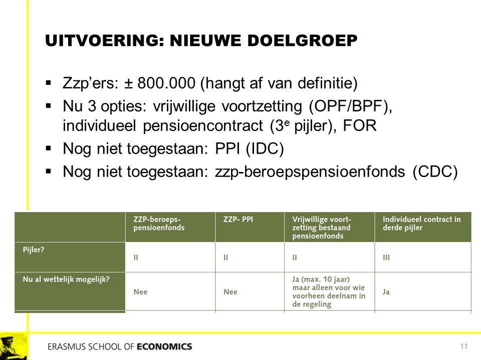 UITVOERING: NIEUWE DOELGROEP  Zzp'ers: ± 800.000 (hangt af van definitie)  Nu 3 opties: vrijwillige voortzetting (OPF/BPF), individueel pensioencontract (3 e pijler), FOR  Nog niet toegestaan: PPI (IDC)  Nog niet toegestaan: zzp-beroepspensioenfonds (CDC) 11