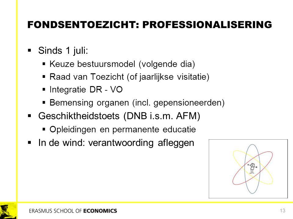 FONDSENTOEZICHT: PROFESSIONALISERING  Sinds 1 juli:  Keuze bestuursmodel (volgende dia)  Raad van Toezicht (of jaarlijkse visitatie)  Integratie DR - VO  Bemensing organen (incl.