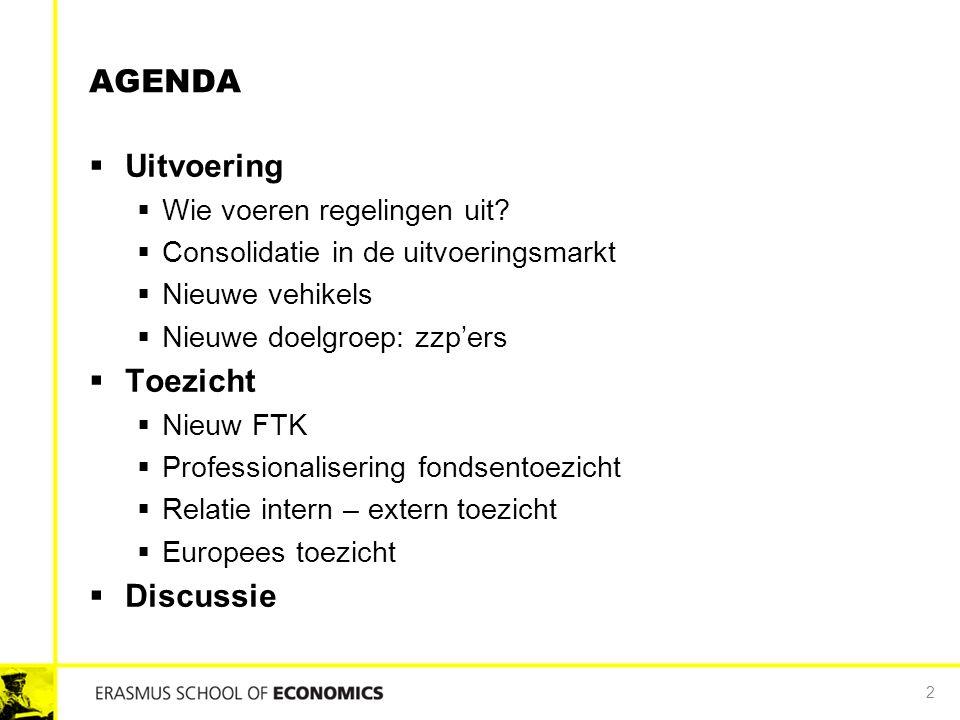 AGENDA  Uitvoering  Wie voeren regelingen uit?  Consolidatie in de uitvoeringsmarkt  Nieuwe vehikels  Nieuwe doelgroep: zzp'ers  Toezicht  Nieu