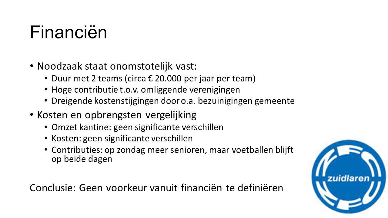 Financiën Noodzaak staat onomstotelijk vast: Duur met 2 teams (circa € 20.000 per jaar per team) Hoge contributie t.o.v.