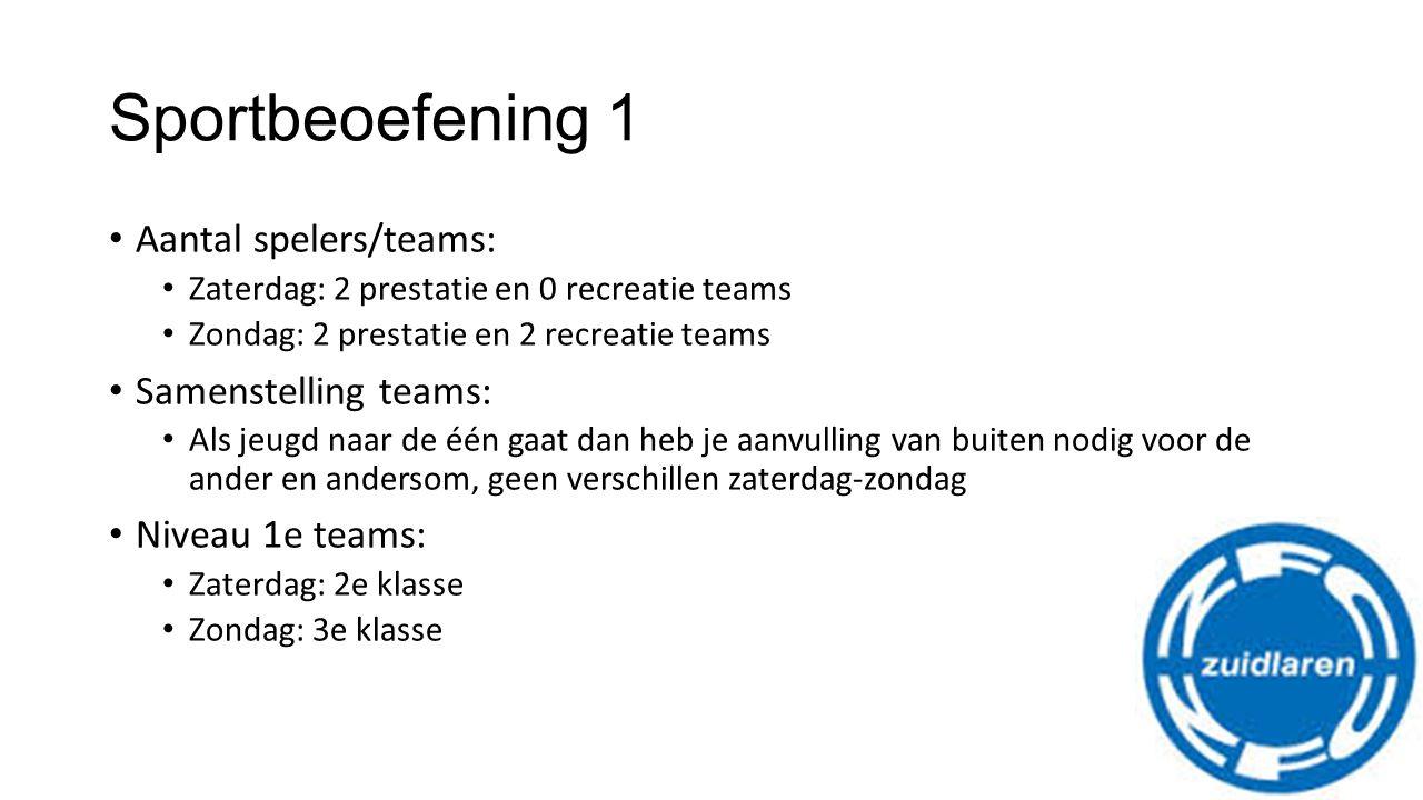 Sportbeoefening 2 Noodzaak van 2 e elftal als belangrijke randvoorwaarde voor succes van 1e staat vast en wordt ook onderschreven door spelers Conclusie: Geen voorkeur vanuit sportbeoefening te definiëren