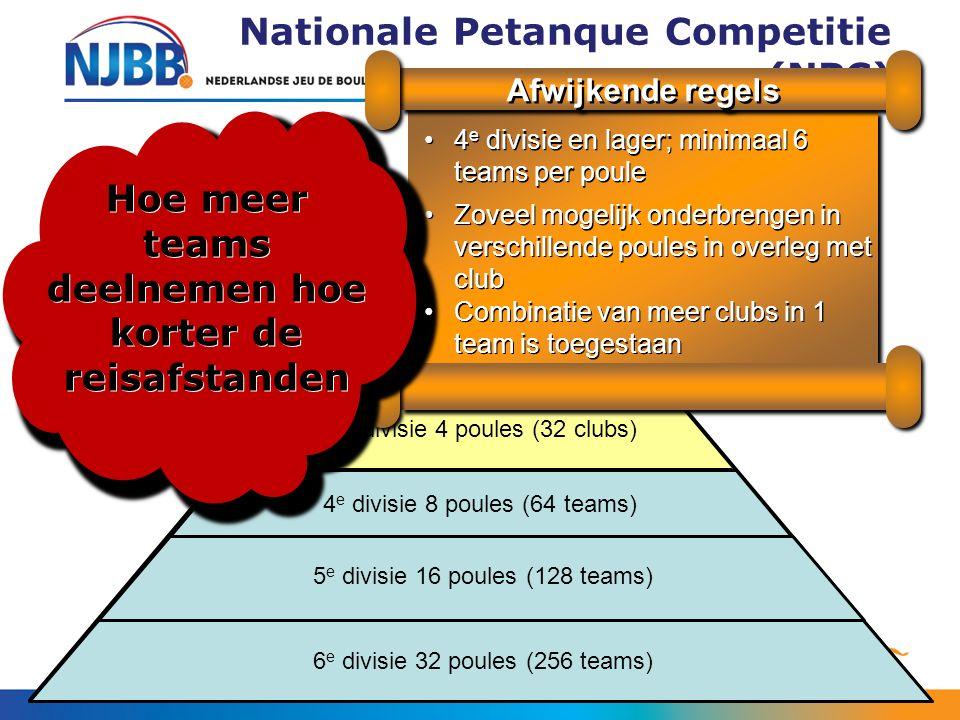 2 e divisie 2 poules (16 clubs) 3 e divisie 4 poules (32 clubs) 4 e divisie 8 poules (64 teams) 5 e divisie 16 poules (128 teams) 6 e divisie 32 poule