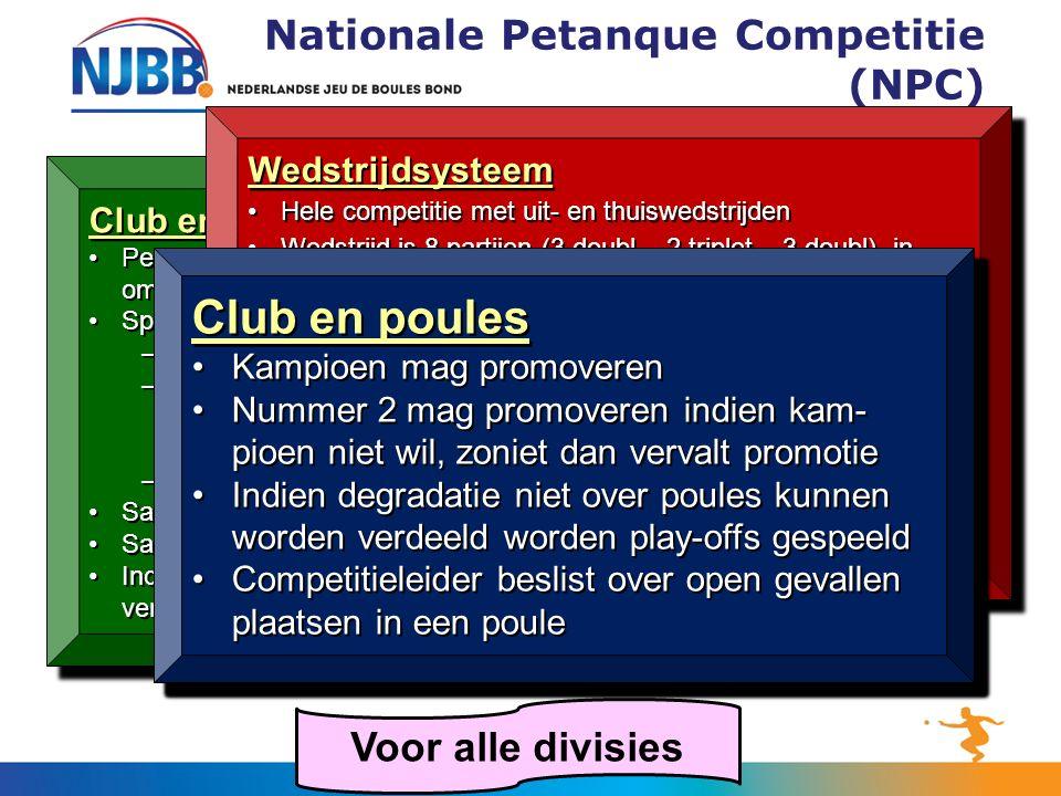 Club en spelers Per ontmoeting 6-9 spelers opgeven.