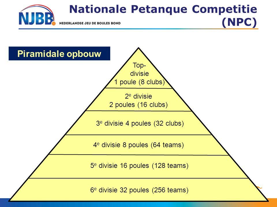 Nationale Petanque Competitie (NPC) 2 e divisie 2 poules (16 clubs) 3 e divisie 4 poules (32 clubs) 4 e divisie 8 poules (64 teams) 5 e divisie 16 poules (128 teams) 6 e divisie 32 poules (256 teams) Top- divisie 1 poule (8 clubs) Piramidale opbouw Speelperiode september – meiSpeelperiode september – mei Per ontmoeting of speeldag 3 x doublet - 2 x triplet - 3 x doubletPer ontmoeting of speeldag 3 x doublet - 2 x triplet - 3 x doublet Richtdag is zaterdag 12:00 uurRichtdag is zaterdag 12:00 uur Uitslagen (door SR) uiterlijk maandagochtend 08:00 uurUitslagen (door SR) uiterlijk maandagochtend 08:00 uur 7 x thuis- en 7 x uit ontmoetingen7 x thuis- en 7 x uit ontmoetingen Thuisclub regelt scheidsrechterThuisclub regelt scheidsrechter Vergelijkbare clubcompetities niet toegestaanVergelijkbare clubcompetities niet toegestaan Andere competities NPC-data niet toegestaanAndere competities NPC-data niet toegestaan Hoofdregels gehele NPC Kampioenen mogen promoverenKampioenen mogen promoveren Maximaal 2 clubs degraderenMaximaal 2 clubs degraderen Clubs geven vooraf thuislocatie aanClubs geven vooraf thuislocatie aan