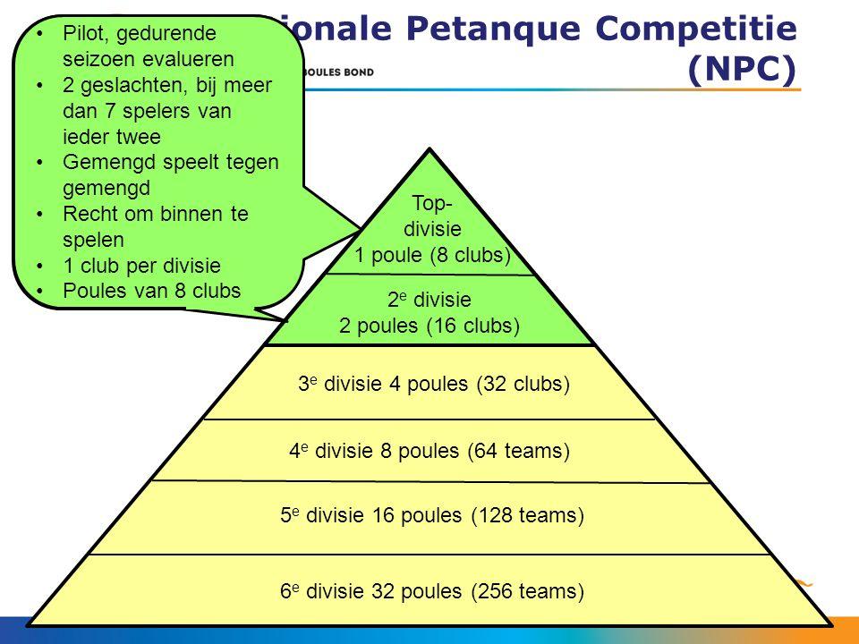 Nationale Petanque Competitie (NPC) Pilot, gedurende seizoen evalueren 2 geslachten, bij meer dan 7 spelers van ieder twee Gemengd speelt tegen gemengd Recht om binnen te spelen 1 club per divisie Poules van 8 clubs 2 e divisie 2 poules (16 clubs) 3 e divisie 4 poules (32 clubs) 4 e divisie 8 poules (64 teams) 5 e divisie 16 poules (128 teams) 6 e divisie 32 poules (256 teams) Top- divisie 1 poule (8 clubs)