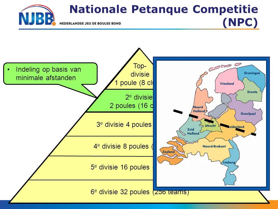 Nationale Petanque Competitie (NPC) 2 e divisie 2 poules (16 clubs) 3 e divisie 4 poules (32 clubs) 4 e divisie 8 poules (64 teams) 5 e divisie 16 poules (128 teams) 6 e divisie 32 poules (256 teams) Top- divisie 1 poule (8 clubs) Indeling op basis van minimale afstanden