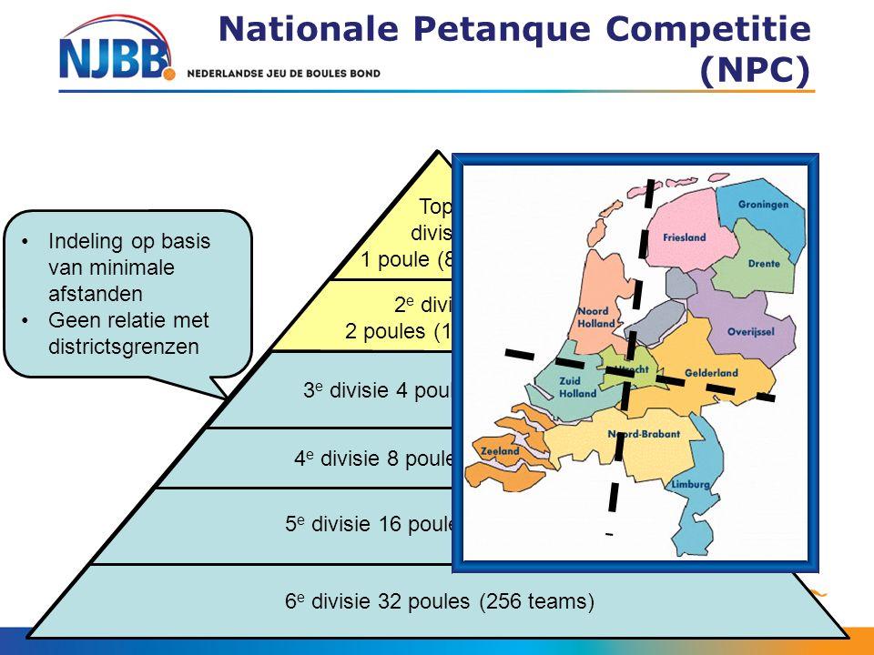 2 e divisie 2 poules (16 clubs) 3 e divisie 4 poules (32 clubs) 4 e divisie 8 poules (64 teams) 5 e divisie 16 poules (128 teams) 6 e divisie 32 poules (256 teams) Top- divisie 1 poule (8 clubs) Nationale Petanque Competitie (NPC) 4 e divisie en lager; minimaal 6 teams per poule4 e divisie en lager; minimaal 6 teams per poule Afwijkende regels Zoveel mogelijk onderbrengen in verschillende poules in overleg met clubZoveel mogelijk onderbrengen in verschillende poules in overleg met club Hoe meer teams deelnemen hoe korter de reisafstanden Combinatie van meer clubs in 1 team is toegestaanCombinatie van meer clubs in 1 team is toegestaan
