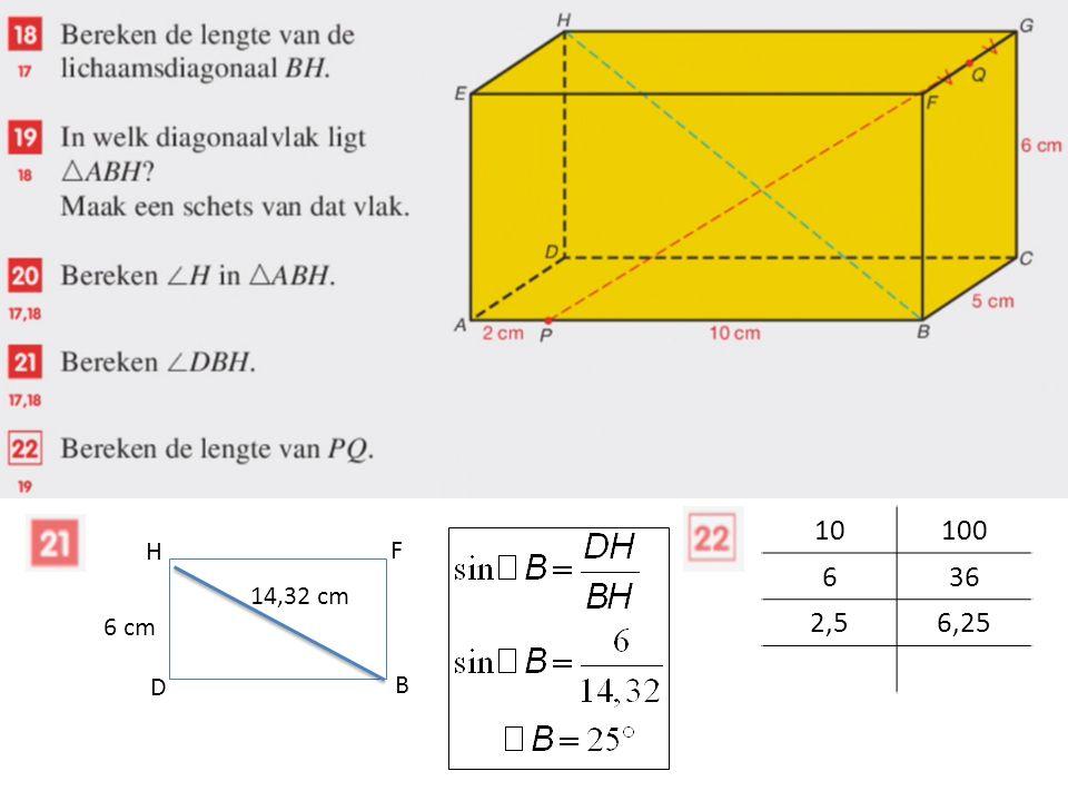D B F H 6 cm 14,32 cm 10100 636 2,56,25