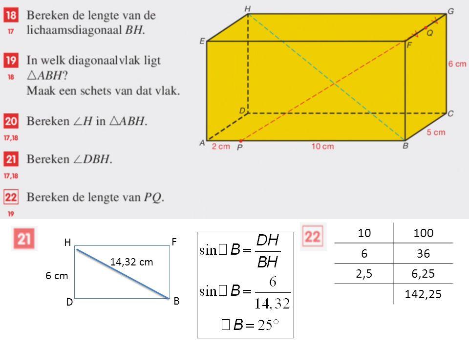 D B F H 6 cm 14,32 cm 10100 636 2,56,25 142,25