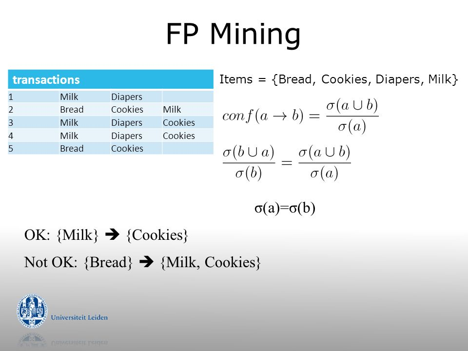 FP Mining transactions 1MilkDiapers 2BreadCookiesMilk 3 DiapersCookies 4MilkDiapersCookies 5BreadCookies Items = {Bread, Cookies, Diapers, Milk} OK: {Milk}  {Cookies} σ(a)=σ(b) Not OK: {Bread}  {Milk, Cookies}