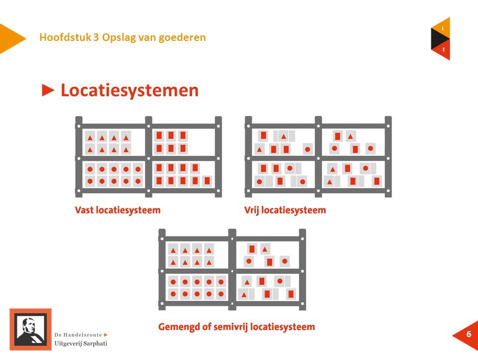 Hoofdstuk 3 Opslag van goederen 6 ► Locatiesystemen