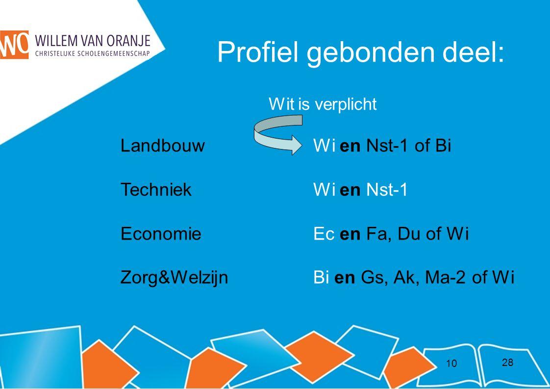 10 Profiel gebonden deel: Landbouw Techniek Economie Zorg&Welzijn Wi en Nst-1 of Bi Wi en Nst-1 Ec en Fa, Du of Wi Bi en Gs, Ak, Ma-2 of Wi 28 Wit is verplicht
