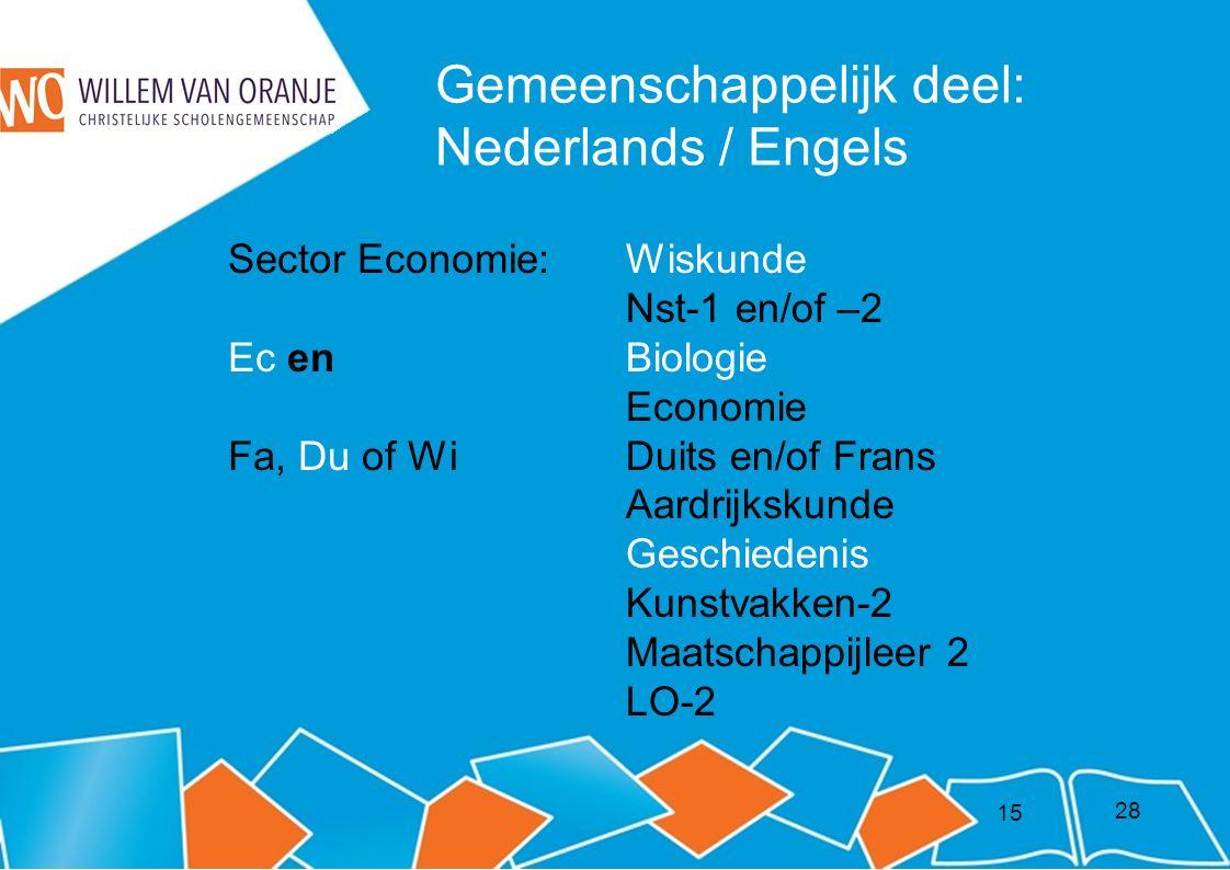 15 Gemeenschappelijk deel: Nederlands / Engels Sector Economie: Ec en Fa, Du of Wi Wiskunde Nst-1 en/of –2 Biologie Economie Duits en/of Frans Aardrijkskunde Geschiedenis Kunstvakken-2 Maatschappijleer 2 LO-2 28