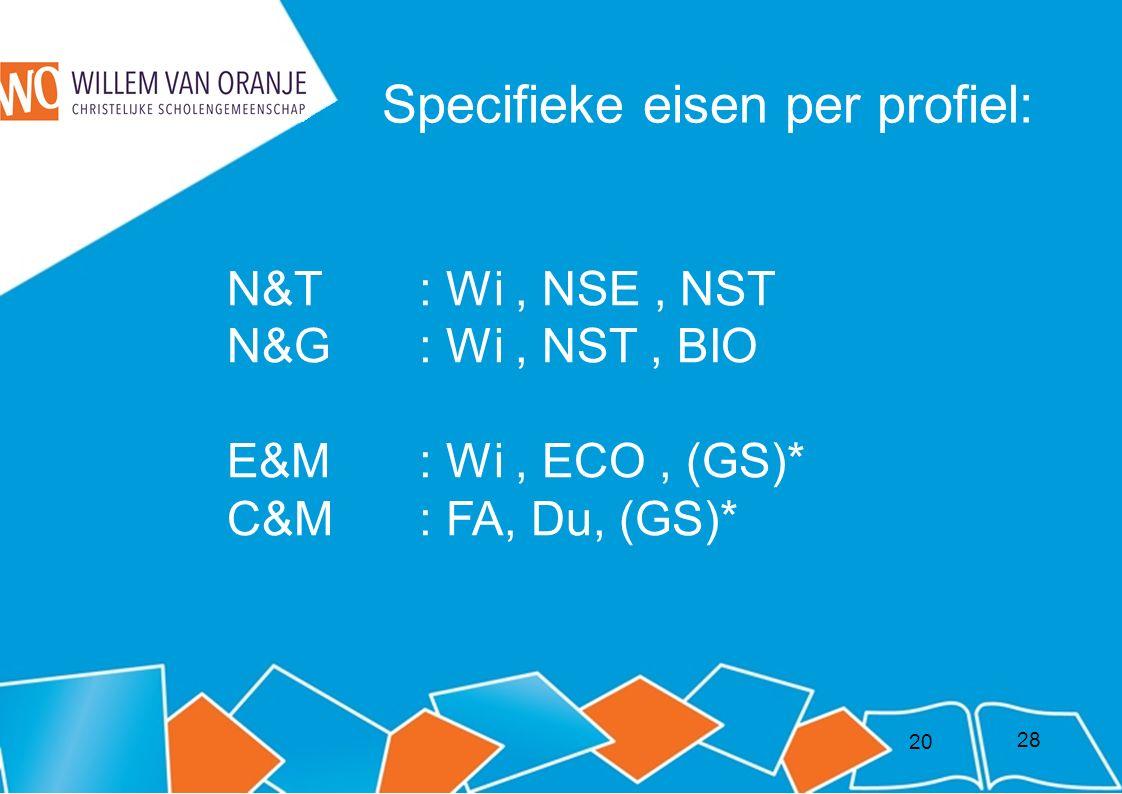 20 Specifieke eisen per profiel: N&T : Wi, NSE, NST N&G : Wi, NST, BIO E&M: Wi, ECO, (GS)* C&M: FA, Du, (GS)* 28