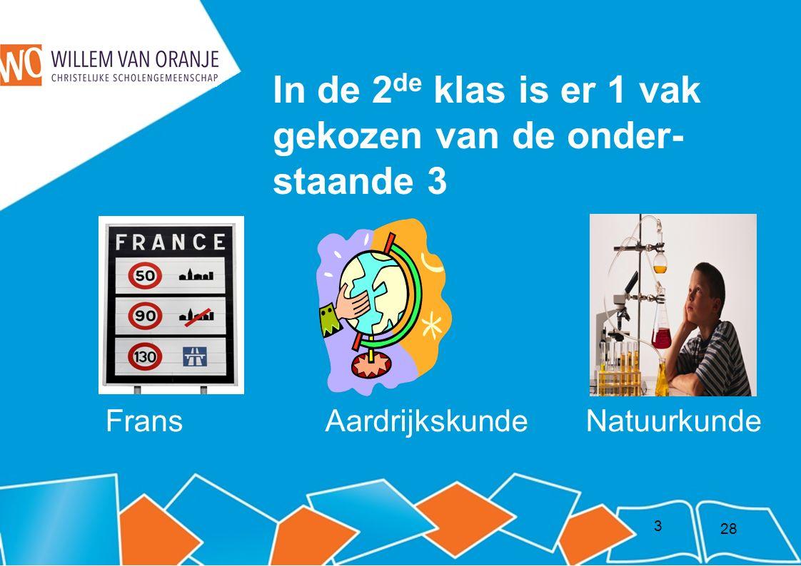 14 Een voorbeeld van een vakkenpakket sector Eco : Nederlands Engels Economie Duits Wiskunde Biologie Geschiedenis * Verplicht Profiel gebonden Keuzedeel 28