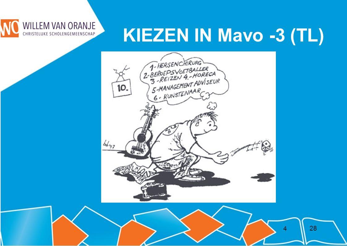 KIEZEN IN Mavo -3 (TL) 4 28