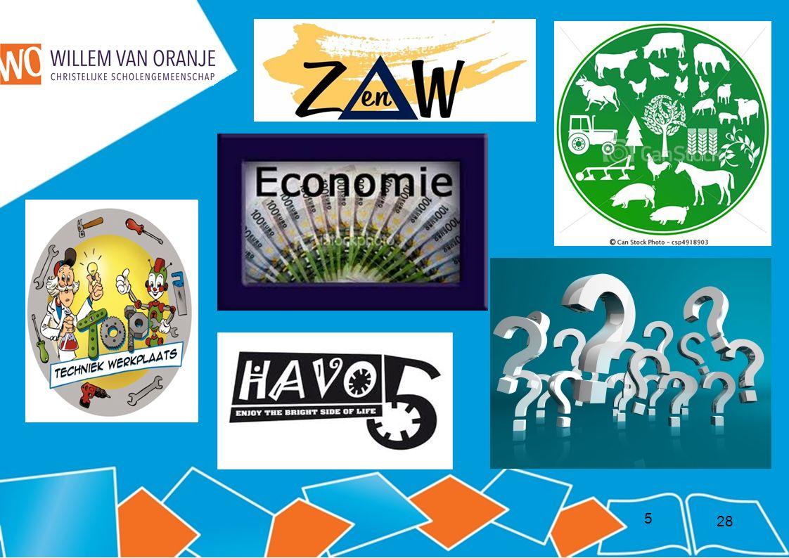 16 Een voorbeeld van een vakkenpakket sector Z & W : Nederlands Engels Biologie Geschiedenis Economie Frans Maatschappijleer 2 Verplicht Profiel gebonden Keuzedeel 28