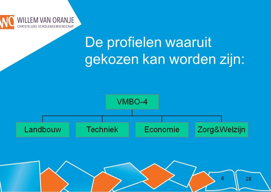 17 Gemeenschappelijk deel: Nederlands / Engels Sector Z & W: Bio en Ak, GS, Ma-2, Wi Wiskunde Nst-1 en/of –2 Biologie Economie Duits en/of Frans Aardrijkskunde Geschiedenis Kunstvakken-2 Maatschappijleer 2 LO-2 28