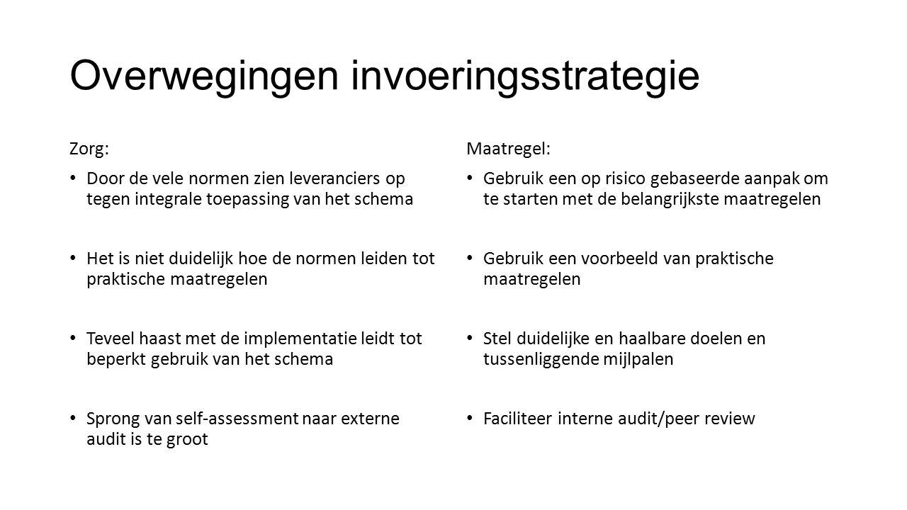 Overwegingen invoeringsstrategie Zorg: Door de vele normen zien leveranciers op tegen integrale toepassing van het schema Het is niet duidelijk hoe de