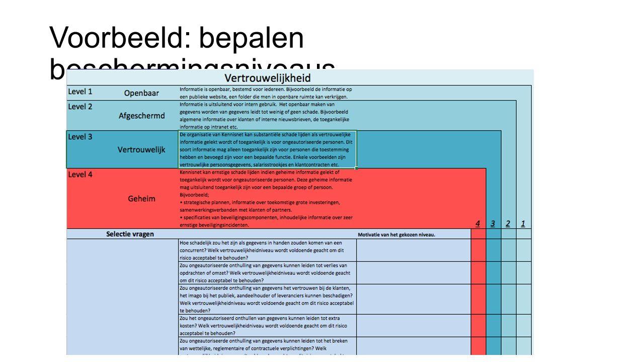 Voorbeeld: bepalen beschermingsniveaus