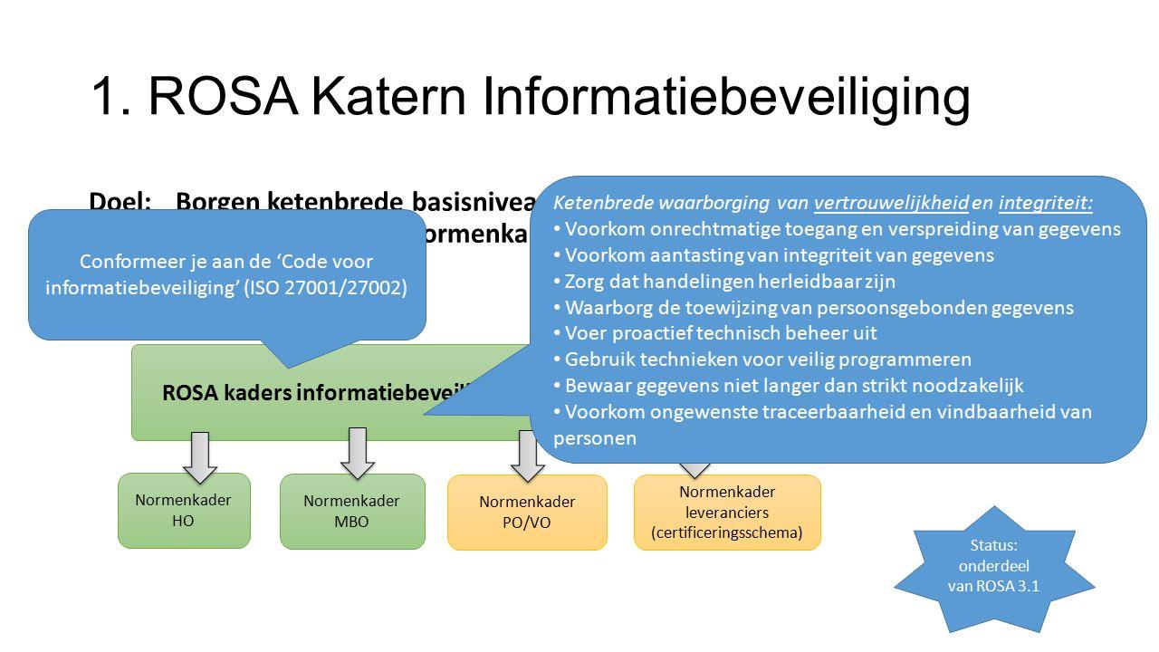 1. ROSA Katern Informatiebeveiliging Doel: Borgen ketenbrede basisniveau informatiebeveiliging en zorgen voor samenhang tussen normenkaders Status: on