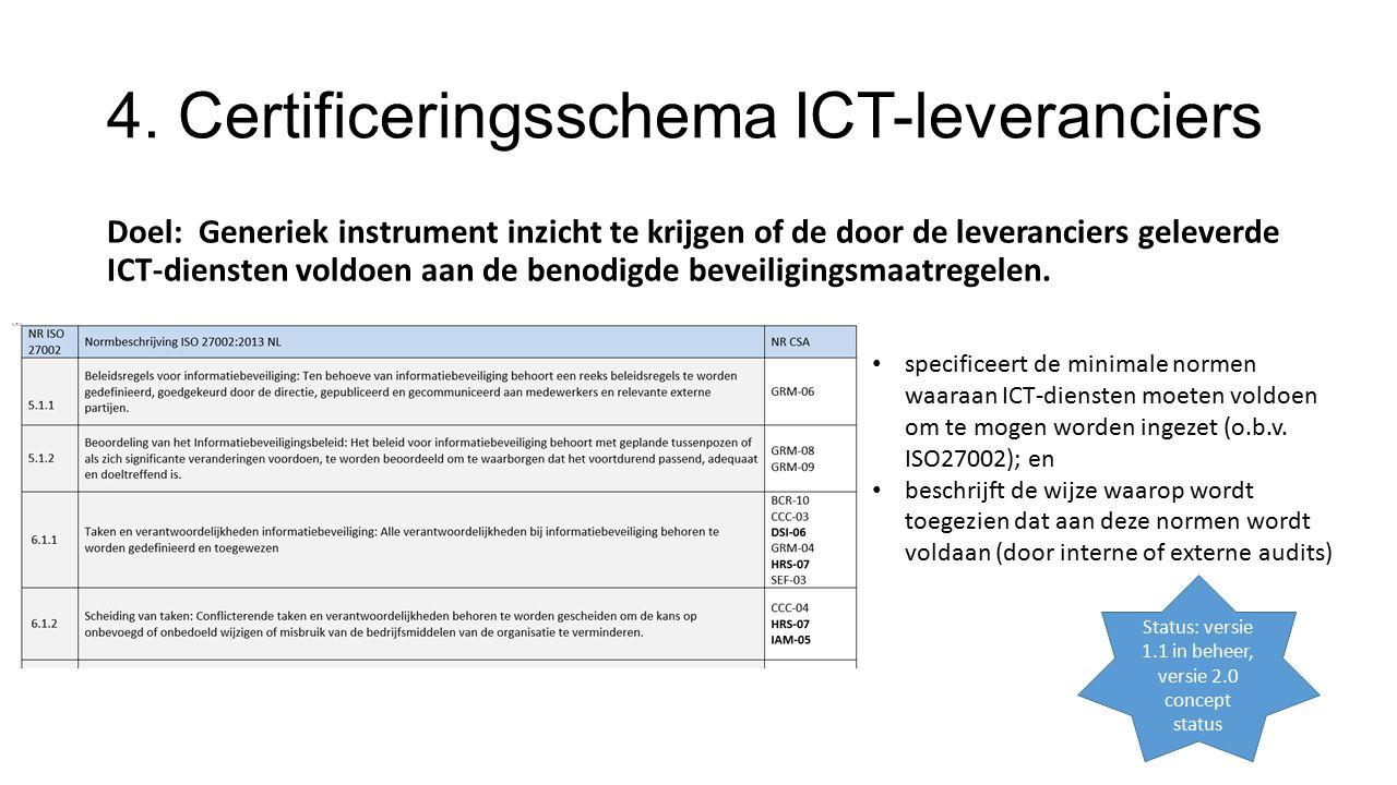Status Certificeringsschema Versie 1.1 In eerste instantie ontwikkeld voor edukoppeling Gebaseerd op Cloud Control Matrix in beheer bij Edustandaard Versie 2.0 Moet inzetbaar zijn voor alle diensten die leveranciers aan het onderwijs aanbieden Gebaseerd ISO 27002 normen kader (sluit daarmee aan op de andere normenkaders) in concept bij Edustandaard Conclusie laatste werkgroep: de basis is goed maar er mist een invoeringsstrategie Momenteel wordt gewerkt aan de invoeringstrategie