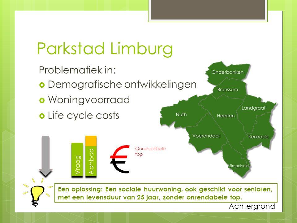 Parkstad Limburg Problematiek in:  Demografische ontwikkelingen  Woningvoorraad  Life cycle costs Vraag Aanbod € Onrendabele top Achtergrond Een oplossing: Een sociale huurwoning, ook geschikt voor senioren, met een levensduur van 25 jaar, zonder onrendabele top.