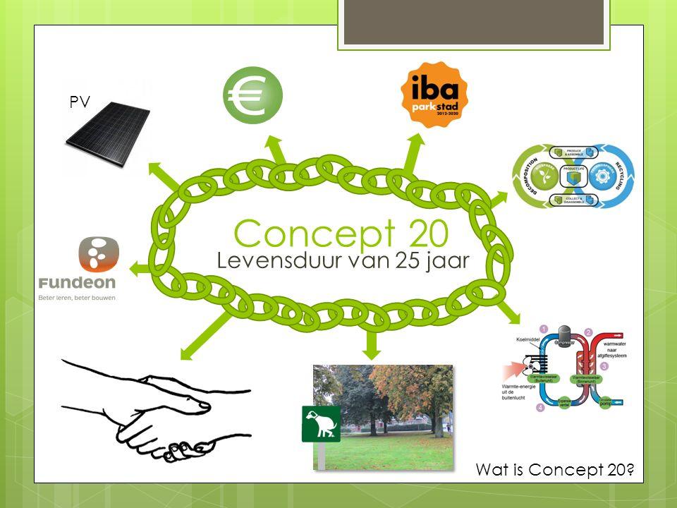 Concept 20 Levensduur van 25 jaar Wat is Concept 20? PV