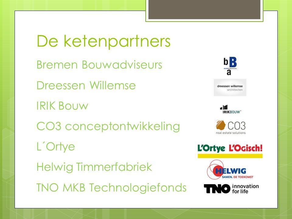 Uitvoerende partijen Helwig Timmerfabriek IRIK Bouw Ruwbouw gevel Dreessen Willemse New Energy Systems Wie is Concept 20.