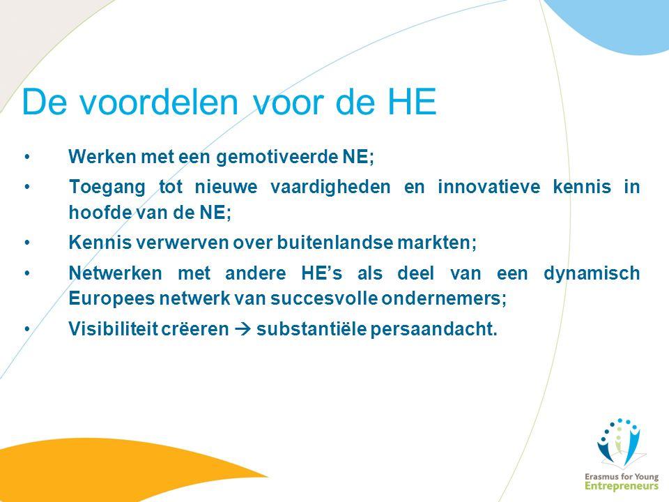 De voordelen voor de HE Werken met een gemotiveerde NE; Toegang tot nieuwe vaardigheden en innovatieve kennis in hoofde van de NE; Kennis verwerven over buitenlandse markten; Netwerken met andere HE's als deel van een dynamisch Europees netwerk van succesvolle ondernemers; Visibiliteit crëeren  substantiële persaandacht.