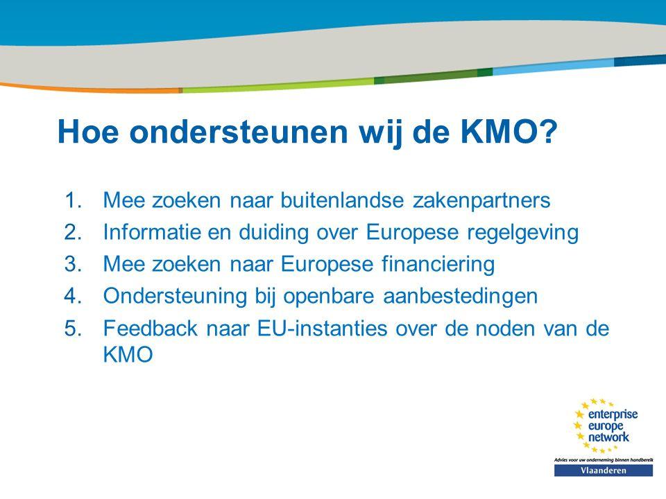 Title of the presentation | Date |‹#› Hoe ondersteunen wij de KMO.