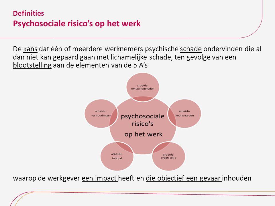 Definities Psychosociale risico's op het werk De kans dat één of meerdere werknemers psychische schade ondervinden die al dan niet kan gepaard gaan me