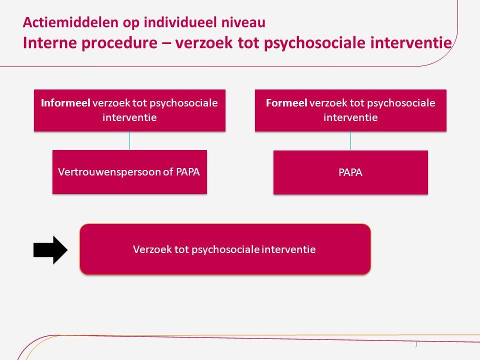 Actiemiddelen op individueel niveau Interne procedure – verzoek tot psychosociale interventie Informeel verzoek tot psychosociale interventie Formeel