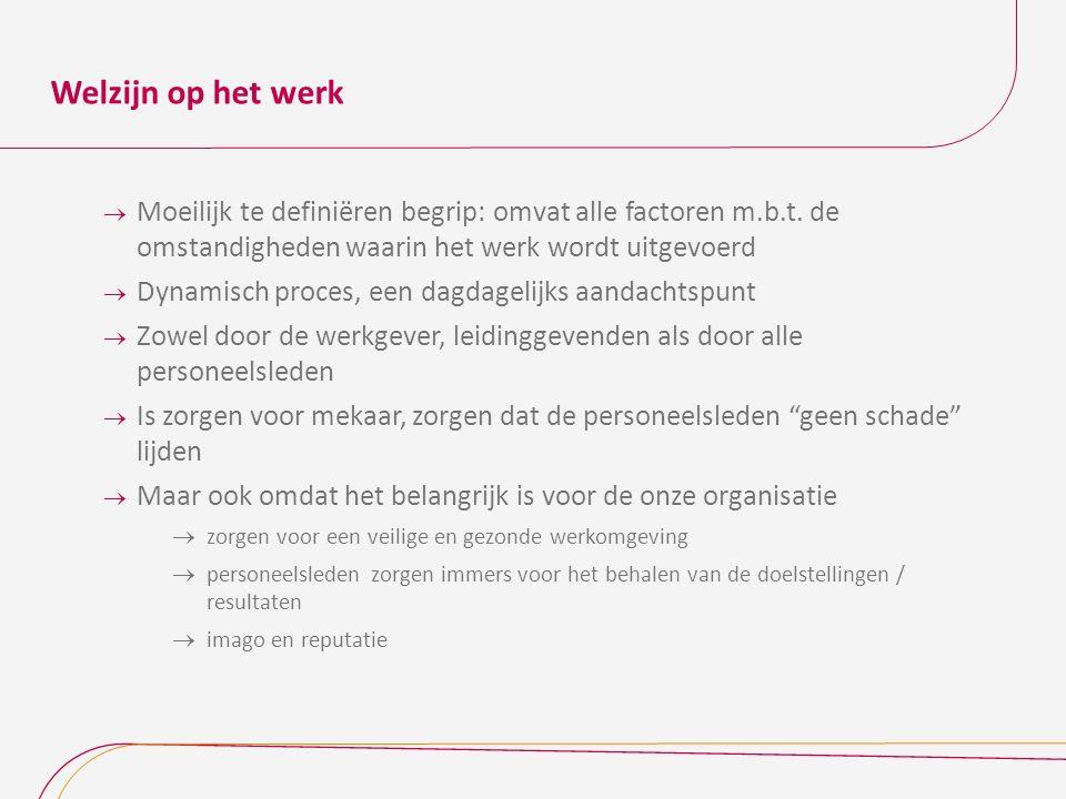 Welzijn op het werk  Moeilijk te definiëren begrip: omvat alle factoren m.b.t. de omstandigheden waarin het werk wordt uitgevoerd  Dynamisch proces,