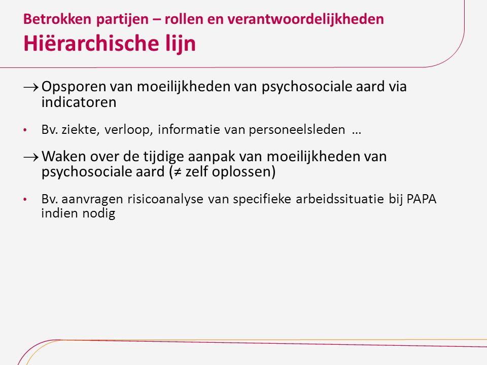 Betrokken partijen – rollen en verantwoordelijkheden Hiërarchische lijn  Opsporen van moeilijkheden van psychosociale aard via indicatoren Bv. ziekte