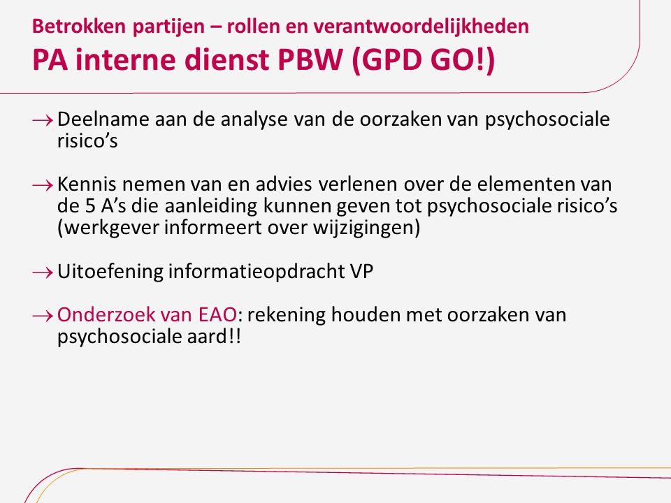 Betrokken partijen – rollen en verantwoordelijkheden PA interne dienst PBW (GPD GO!)  Deelname aan de analyse van de oorzaken van psychosociale risic