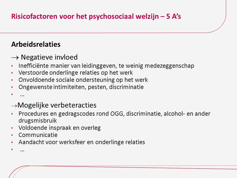 Risicofactoren voor het psychosociaal welzijn – 5 A's Arbeidsrelaties  Negatieve invloed Inefficiënte manier van leidinggeven, te weinig medezeggensc