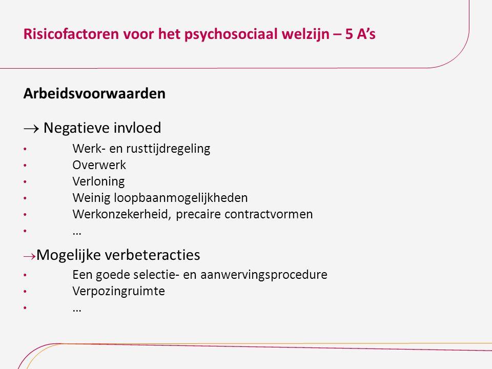 Risicofactoren voor het psychosociaal welzijn – 5 A's Arbeidsvoorwaarden  Negatieve invloed Werk- en rusttijdregeling Overwerk Verloning Weinig loopb